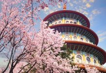 Những điểm du lịch hấp dẫn nhất Đài Bắc, Đài Loan